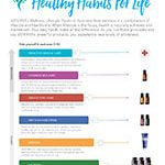 Healthy Habits for Life image